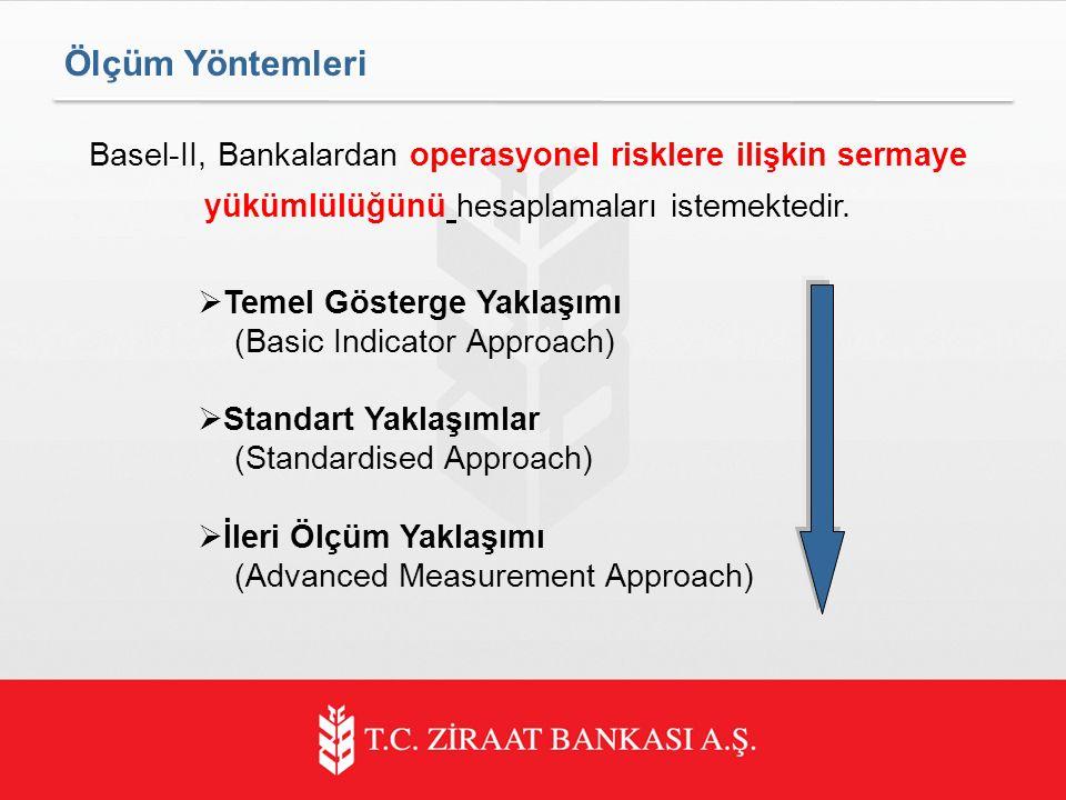 Basel-II, Bankalardan operasyonel risklere ilişkin sermaye yükümlülüğünü hesaplamaları istemektedir.