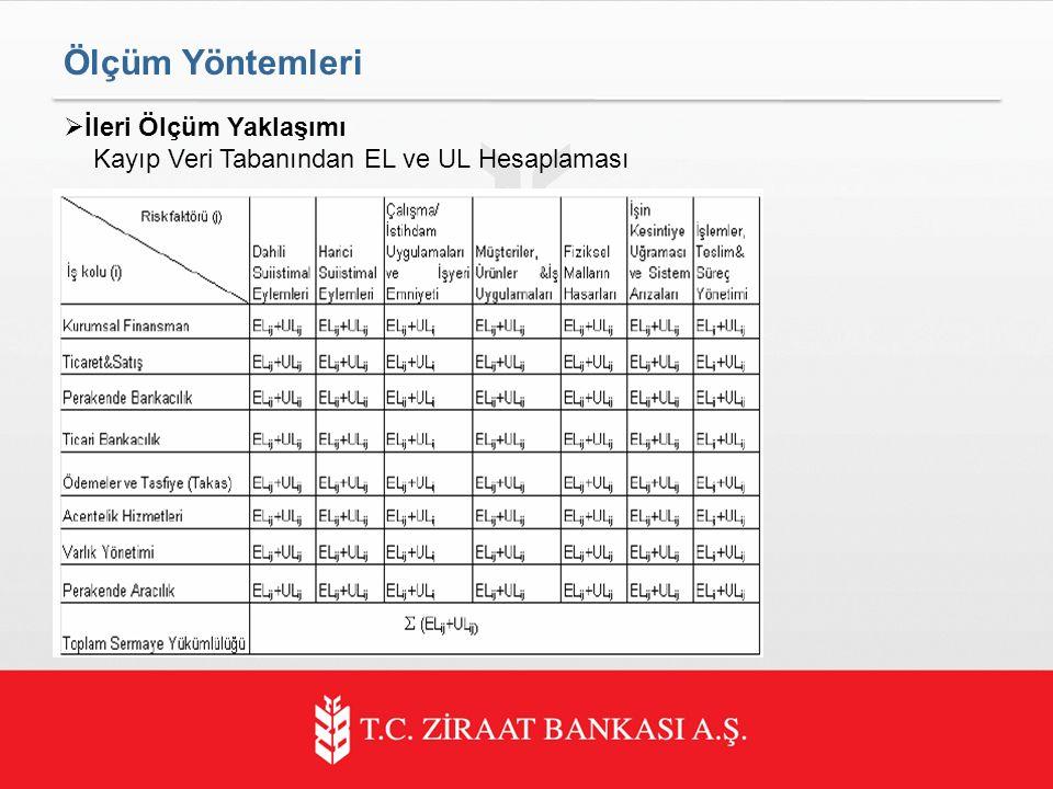 Ölçüm Yöntemleri  İleri Ölçüm Yaklaşımı Kayıp Veri Tabanından EL ve UL Hesaplaması