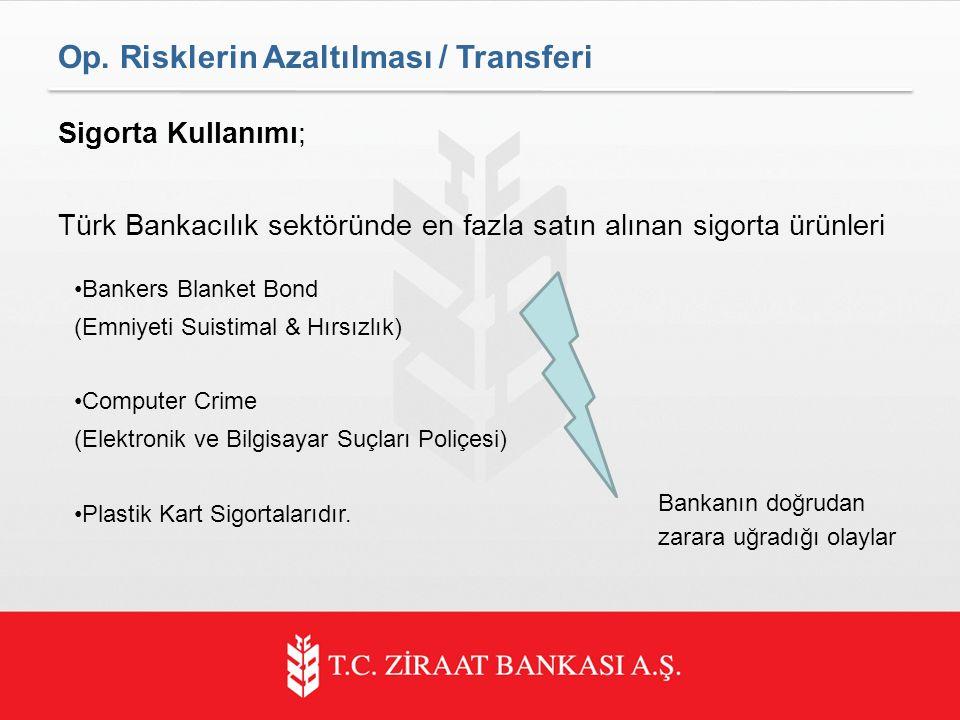 Op. Risklerin Azaltılması / Transferi Sigorta Kullanımı; Türk Bankacılık sektöründe en fazla satın alınan sigorta ürünleri Bankanın doğrudan zarara uğ