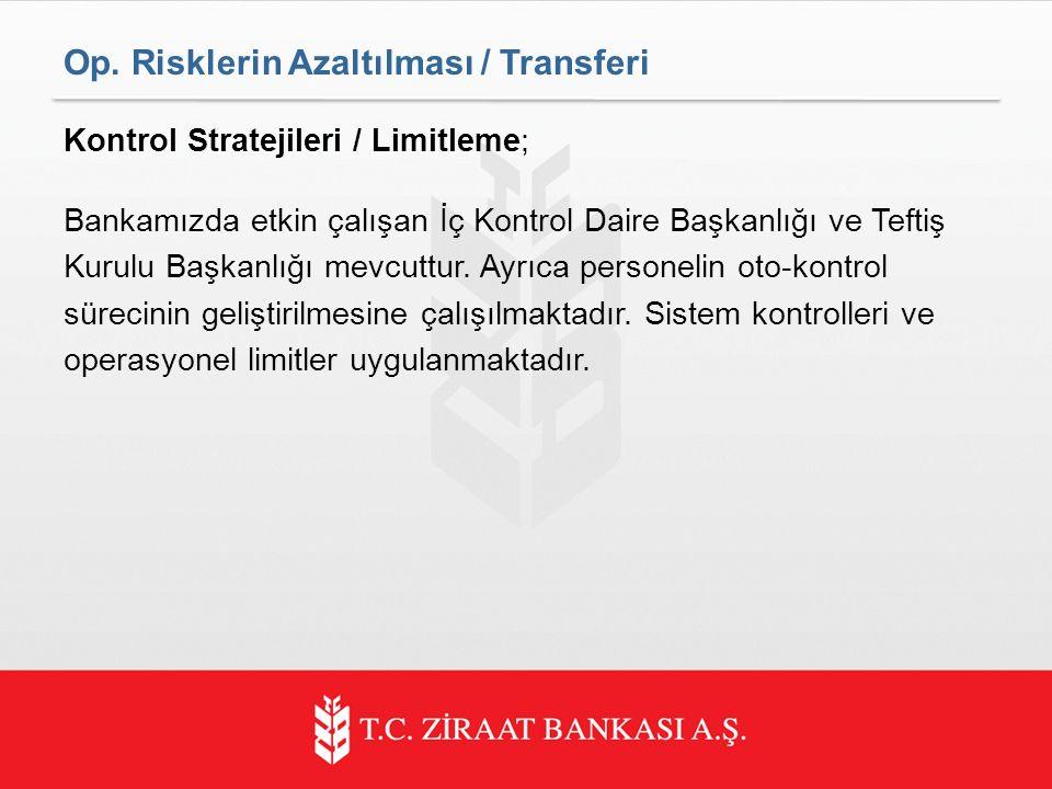 Op. Risklerin Azaltılması / Transferi Kontrol Stratejileri / Limitleme; Bankamızda etkin çalışan İç Kontrol Daire Başkanlığı ve Teftiş Kurulu Başkanlı