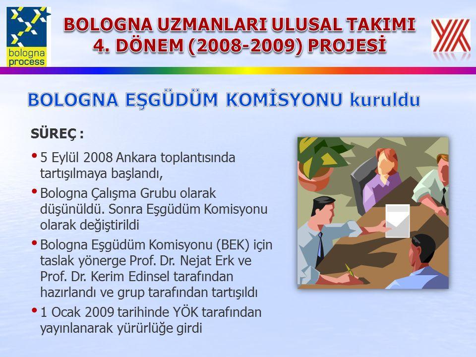 SÜREÇ : 5 Eylül 2008 Ankara toplantısında tartışılmaya başlandı, Bologna Çalışma Grubu olarak düşünüldü.