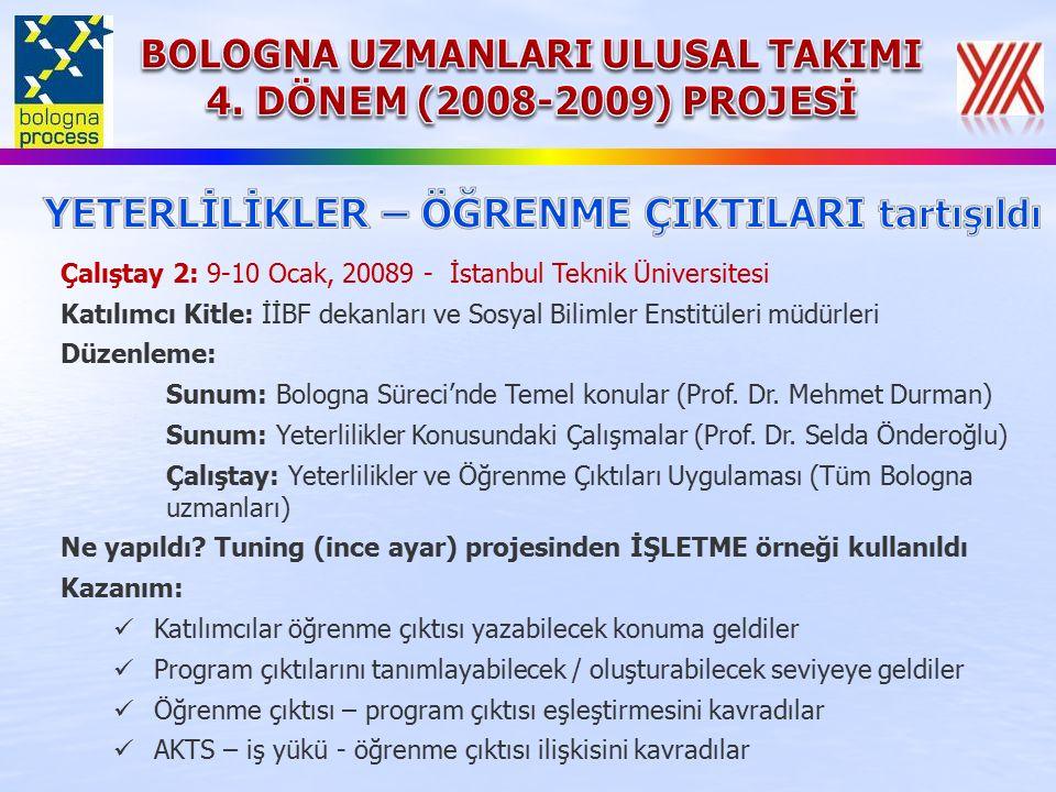 Çalıştay 2: 9-10 Ocak, 20089 - İstanbul Teknik Üniversitesi Katılımcı Kitle: İİBF dekanları ve Sosyal Bilimler Enstitüleri müdürleri Düzenleme: Sunum: Bologna Süreci'nde Temel konular (Prof.