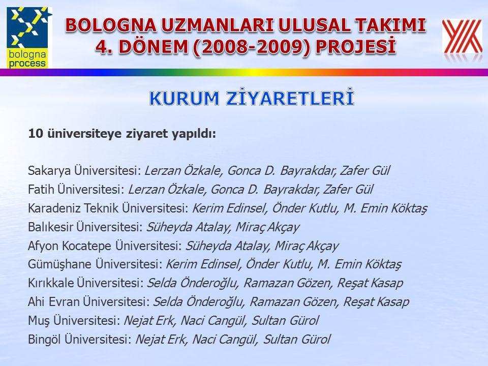 10 üniversiteye ziyaret yapıldı: Sakarya Üniversitesi: Lerzan Özkale, Gonca D.