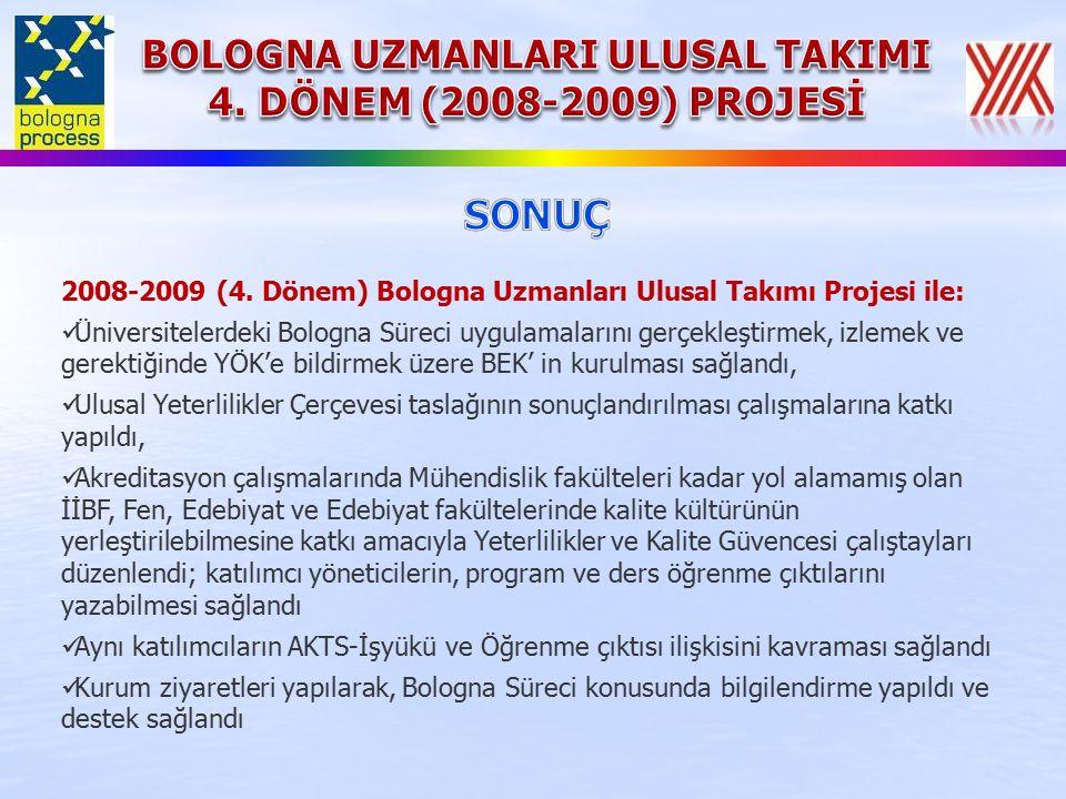 2008-2009 (4.