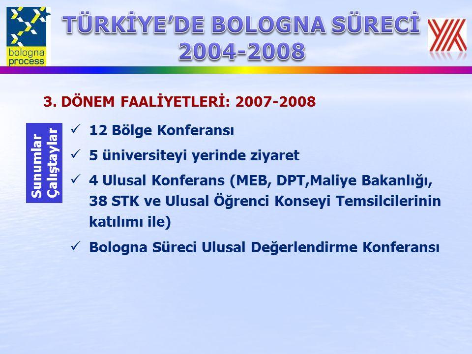 3. DÖNEM FAALİYETLERİ: 2007-2008 12 Bölge Konferansı 5 üniversiteyi yerinde ziyaret 4 Ulusal Konferans (MEB, DPT,Maliye Bakanlığı, 38 STK ve Ulusal Öğ