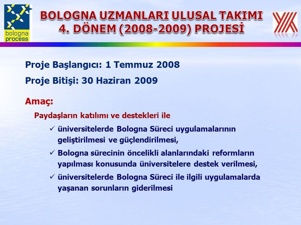 Proje Başlangıcı: 1 Temmuz 2008 Proje Bitişi: 30 Haziran 2009 Amaç: Paydaşların katılımı ve destekleri ile üniversitelerde Bologna Süreci uygulamalarının geliştirilmesi ve güçlendirilmesi, Bologna sürecinin öncelikli alanlarındaki reformların yapılması konusunda üniversitelere destek verilmesi, üniversitelerde Bologna Süreci ile ilgili uygulamalarda yaşanan sorunların giderilmesi