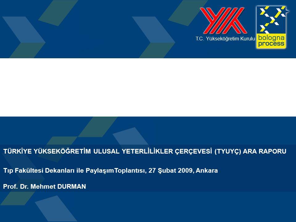22 KOMİSYON ÜYELERİ Prof.Dr. Atilla ERİŞ (YürütücüYükseköğretim Kurulu Prof.