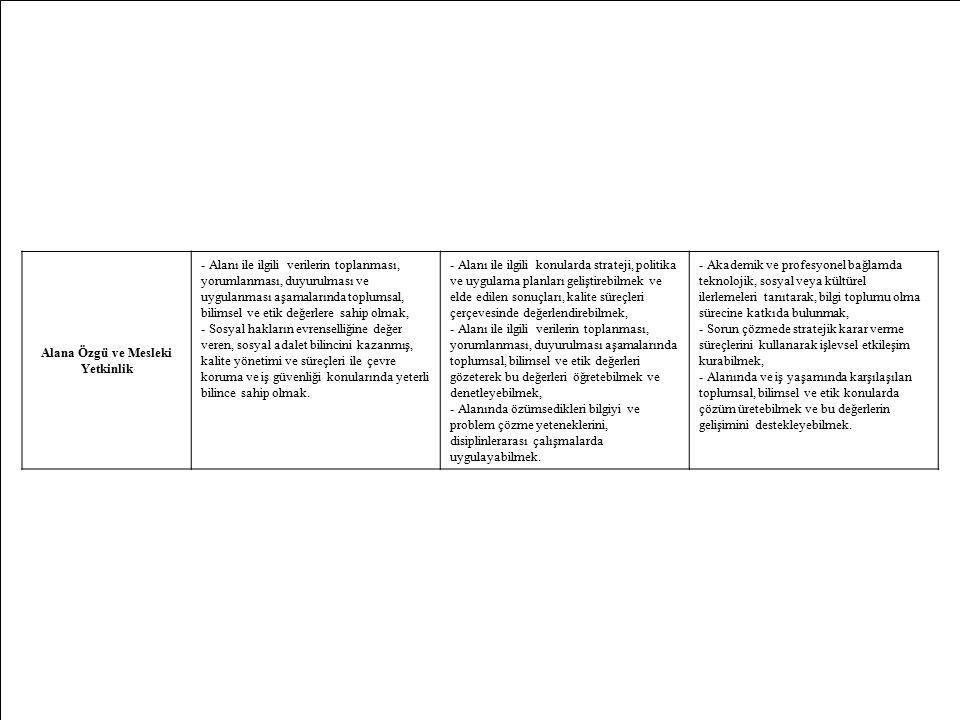 39 Alana Özgü ve Mesleki Yetkinlik - Alanı ile ilgili verilerin toplanması, yorumlanması, duyurulması ve uygulanması aşamalarında toplumsal, bilimsel