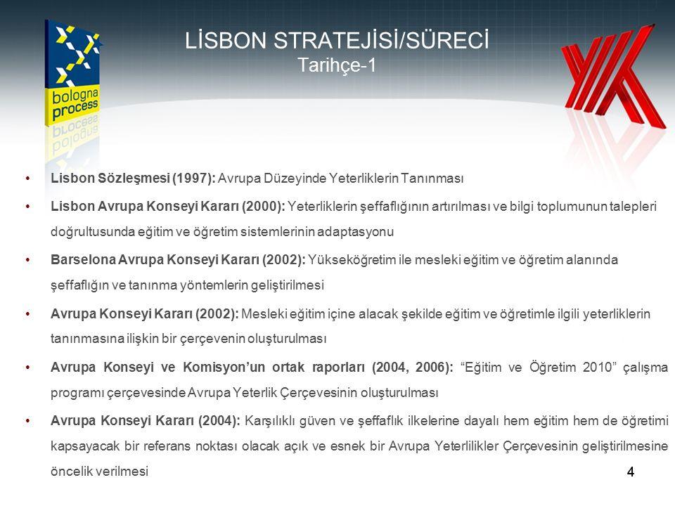 44 LİSBON STRATEJİSİ/SÜRECİ Tarihçe-1 Lisbon Sözleşmesi (1997): Avrupa Düzeyinde Yeterliklerin Tanınması Lisbon Avrupa Konseyi Kararı (2000): Yeterlik