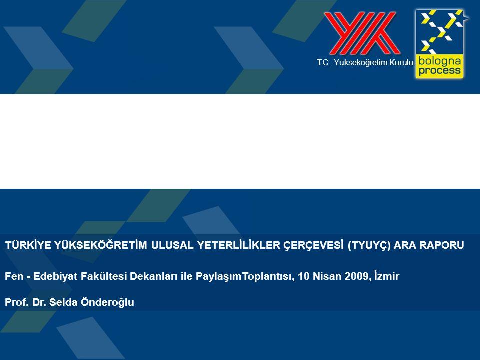 22 KOMİSYON ÜYELERİ Prof.Dr. Atilla ERİŞ (Yürütücü)Yükseköğretim Kurulu Prof.