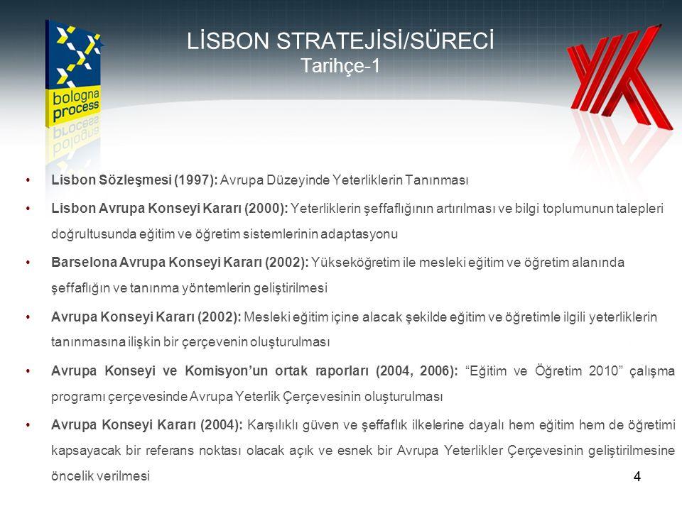 44 LİSBON STRATEJİSİ/SÜRECİ Tarihçe-1 Lisbon Sözleşmesi (1997): Avrupa Düzeyinde Yeterliklerin Tanınması Lisbon Avrupa Konseyi Kararı (2000): Yeterliklerin şeffaflığının artırılması ve bilgi toplumunun talepleri doğrultusunda eğitim ve öğretim sistemlerinin adaptasyonu Barselona Avrupa Konseyi Kararı (2002): Yükseköğretim ile mesleki eğitim ve öğretim alanında şeffaflığın ve tanınma yöntemlerin geliştirilmesi Avrupa Konseyi Kararı (2002): Mesleki eğitim içine alacak şekilde eğitim ve öğretimle ilgili yeterliklerin tanınmasına ilişkin bir çerçevenin oluşturulması Avrupa Konseyi ve Komisyon'un ortak raporları (2004, 2006): Eğitim ve Öğretim 2010 çalışma programı çerçevesinde Avrupa Yeterlik Çerçevesinin oluşturulması Avrupa Konseyi Kararı (2004): Karşılıklı güven ve şeffaflık ilkelerine dayalı hem eğitim hem de öğretimi kapsayacak bir referans noktası olacak açık ve esnek bir Avrupa Yeterlikler Çerçevesinin geliştirilmesine öncelik verilmesi