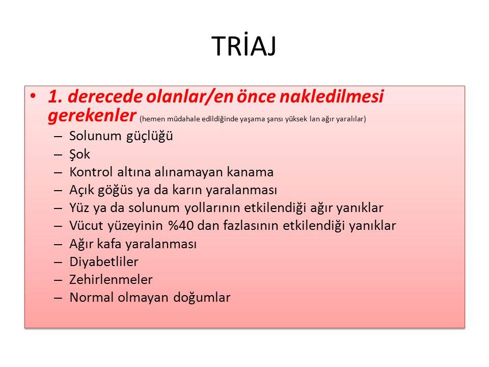 TRİAJ 1.