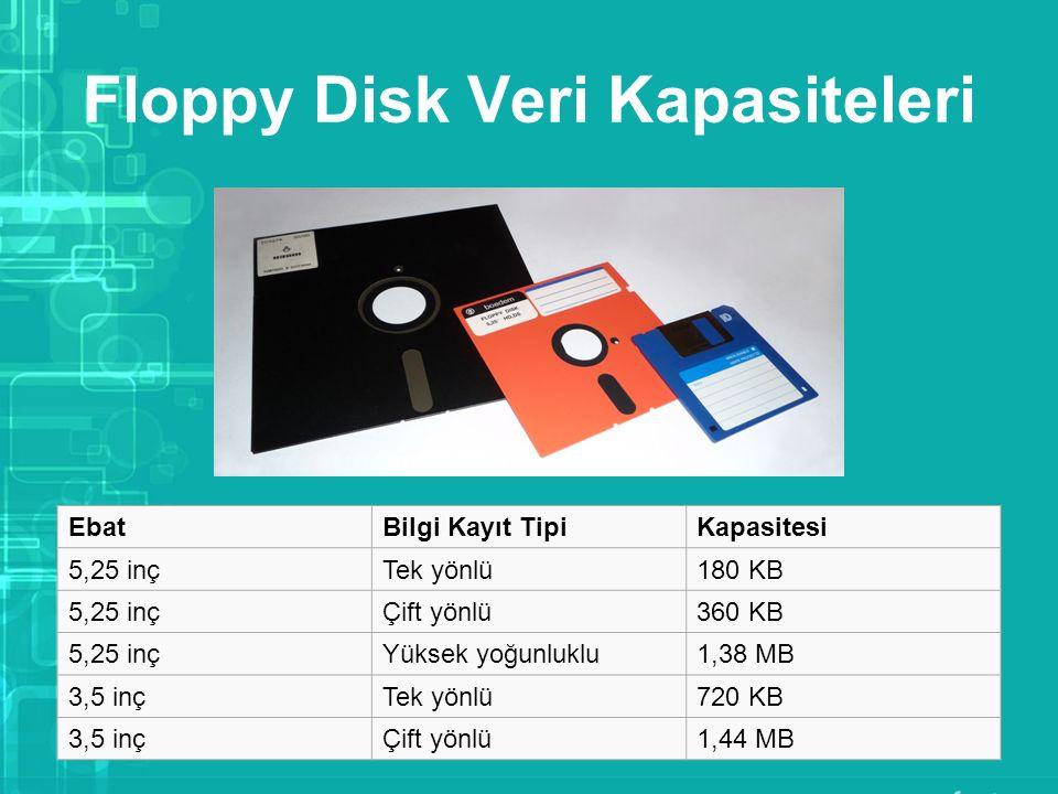 Floppy Disk Veri Kapasiteleri EbatBilgi Kayıt TipiKapasitesi 5,25 inçTek yönlü180 KB 5,25 inçÇift yönlü360 KB 5,25 inçYüksek yoğunluklu1,38 MB 3,5 inç
