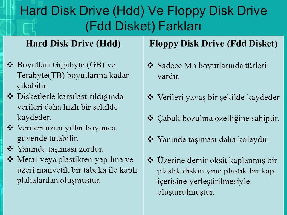 Hard Disk Drive (Hdd) Ve Floppy Disk Drive (Fdd Disket) Farkları Hard Disk Drive (Hdd)  Boyutları Gigabyte (GB) ve Terabyte(TB) boyutlarına kadar çık