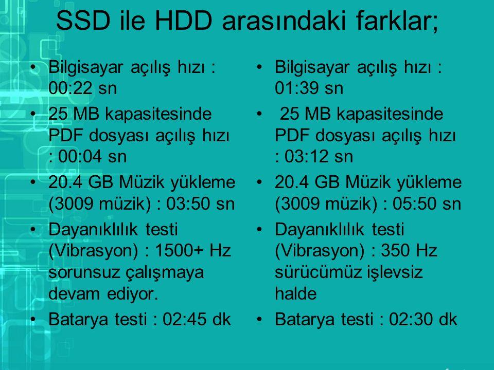 SSD ile HDD arasındaki farklar; Bilgisayar açılış hızı : 00:22 sn 25 MB kapasitesinde PDF dosyası açılış hızı : 00:04 sn 20.4 GB Müzik yükleme (3009 m