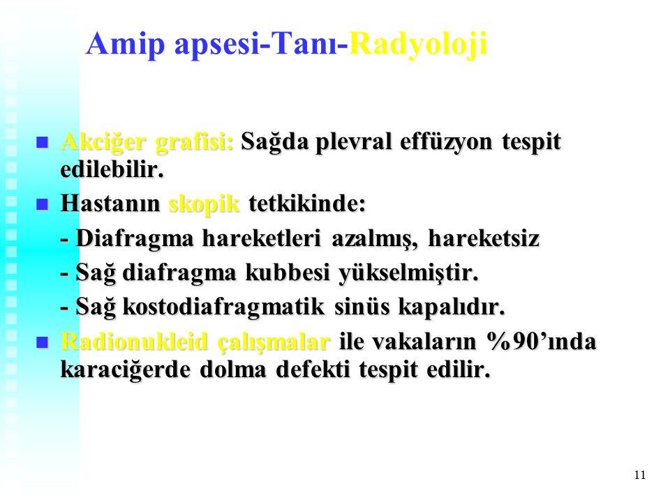 11 Amip apsesi-Tanı-Radyoloji Akciğer grafisi: Sağda plevral effüzyon tespit edilebilir.
