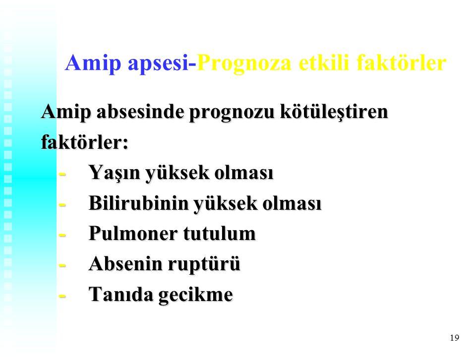 19 Amip apsesi-Prognoza etkili faktörler Amip absesinde prognozu kötüleştiren faktörler: -Yaşın yüksek olması -Bilirubinin yüksek olması -Pulmoner tutulum -Absenin ruptürü -Tanıda gecikme