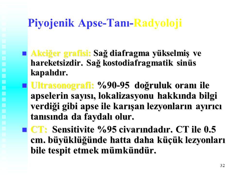 32 Piyojenik Apse-Tanı-Radyoloji Akciğer grafisi: Sağ diafragma yükselmiş ve hareketsizdir.