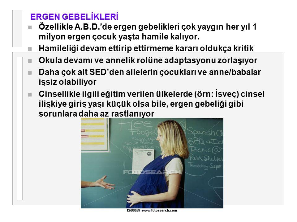 ERGEN GEBELİKLERİ n Özellikle A.B.D.'de ergen gebelikleri çok yaygın her yıl 1 milyon ergen çocuk yaşta hamile kalıyor. n Hamileliği devam ettirip ett