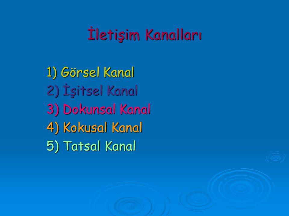İletişim Kanalları 1) Görsel Kanal 2) İşitsel Kanal 3) Dokunsal Kanal 4) Kokusal Kanal 5) Tatsal Kanal