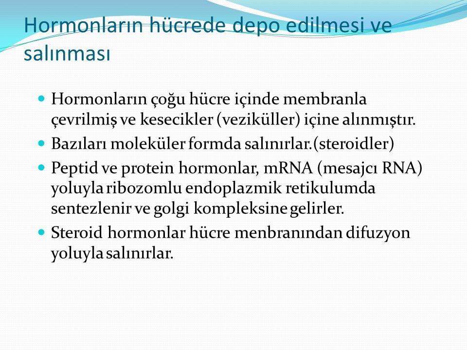 Hormonların hücrede depo edilmesi ve salınması Hormonların çoğu hücre içinde membranla çevrilmiş ve kesecikler (veziküller) içine alınmıştır. Bazıları