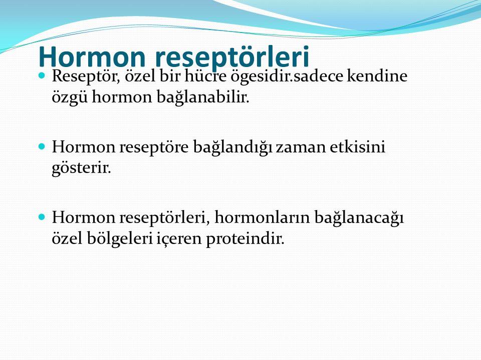 Hormon reseptörleri Reseptör, özel bir hücre ögesidir.sadece kendine özgü hormon bağlanabilir. Hormon reseptöre bağlandığı zaman etkisini gösterir. Ho