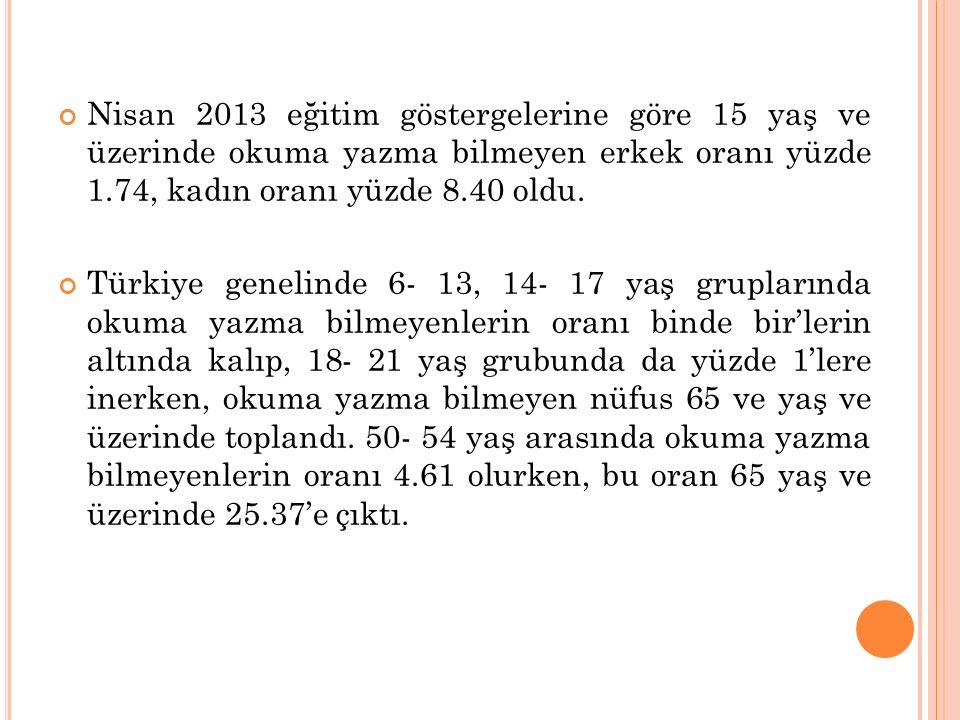 «Bitirilen eğitim düzeyi durumu» başlığı altında ortaya koyulan verilerde Türkiye'de 15 yaş ve üzeri ilköğretim mezunu oranı yüzde 21.20., lise ve dengi okul mezunu oranı yüzde 22.07, yüksekokul veya fakülte mezunu oranı yüzde 10.79.