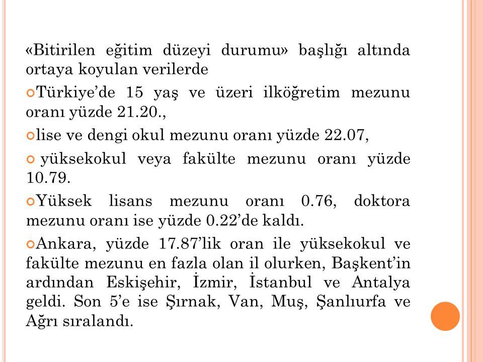Türkiye'de 15 yaş üzeri eğitim durumuna göre nüfus dağılımı ise şöyle: Okuma yazma bilmeyen 2 milyon 784 bin 257 (yüzde 5), Okuma yazma bilen fakat bir okul bitirmeyen 3 milyon 784 bin 667 (yüzde 7) İlkokul mezunu sayımız; 15 milyon 220 bin 28 (yüzde 28).