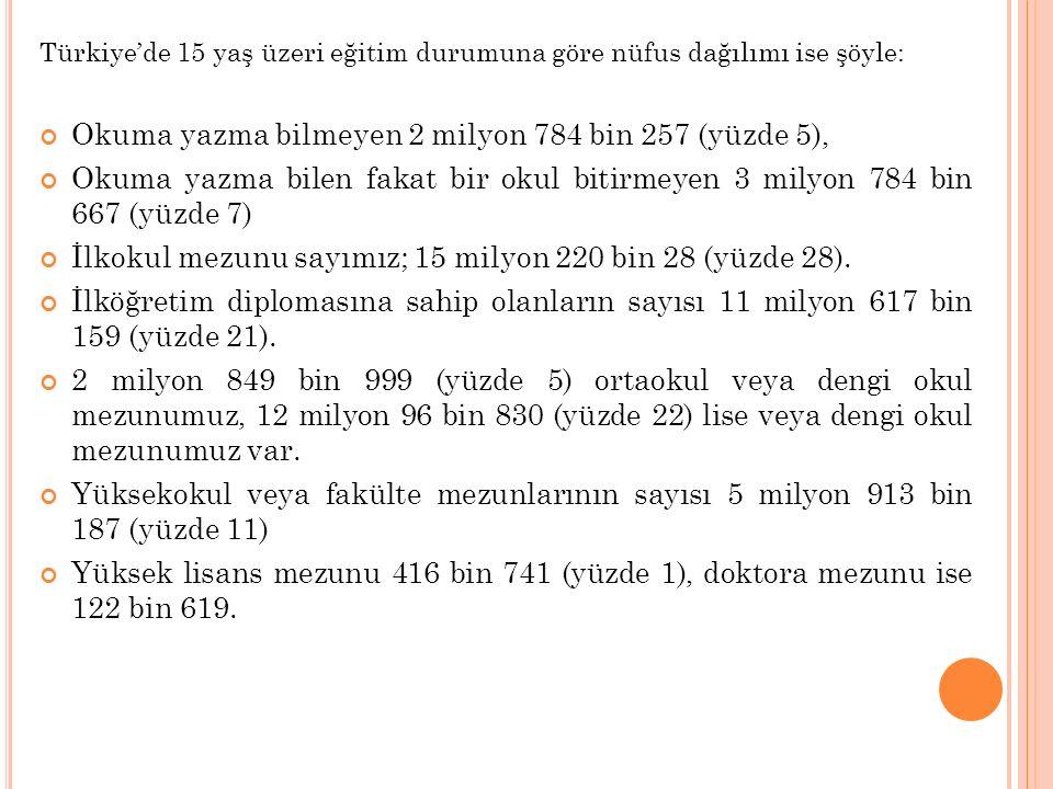 Türkiye'de öğrencilerin okuma ilgileri kentlere ve bölgelere göre farklılıklar içeriyor.