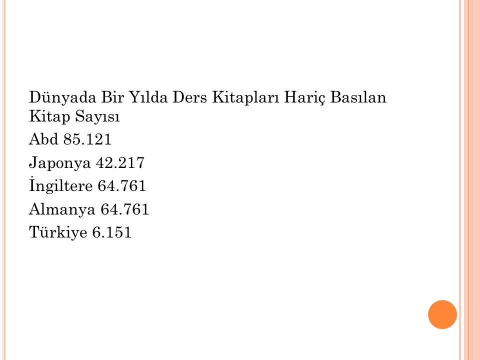 Gazete okuyanların nüfusa oranları şöyledir: Japonya % 62 Almanya % 48 Türkiye % 5 İngiltere'de ortalama bir gazete olan günlük The Sun gazetesi Türkiye'deki gazetelerin toplam tirajı kadar satmaktadır.