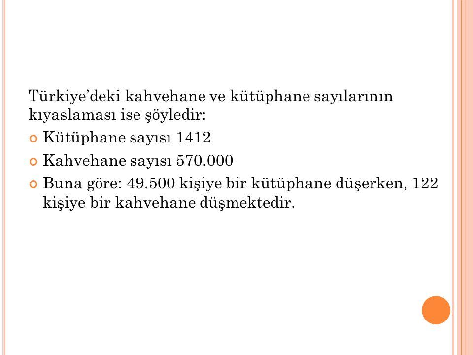Türkiye'deki kahvehane ve kütüphane sayılarının kıyaslaması ise şöyledir: Kütüphane sayısı 1412 Kahvehane sayısı 570.000 Buna göre: 49.500 kişiye bir kütüphane düşerken, 122 kişiye bir kahvehane düşmektedir.