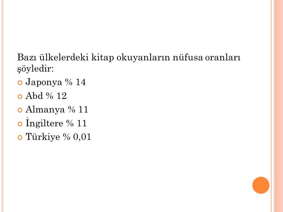 Bazı ülkelerdeki kitap okuyanların nüfusa oranları şöyledir: Japonya % 14 Abd % 12 Almanya % 11 İngiltere % 11 Türkiye % 0,01