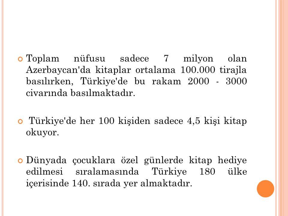 - Gelişmiş ülkelerde kişi başına düşen yıllık kitap alımı, ortalama 100 Abd doları, Türkiye de ise bu rakam 10 Abd dolarının altındadır.