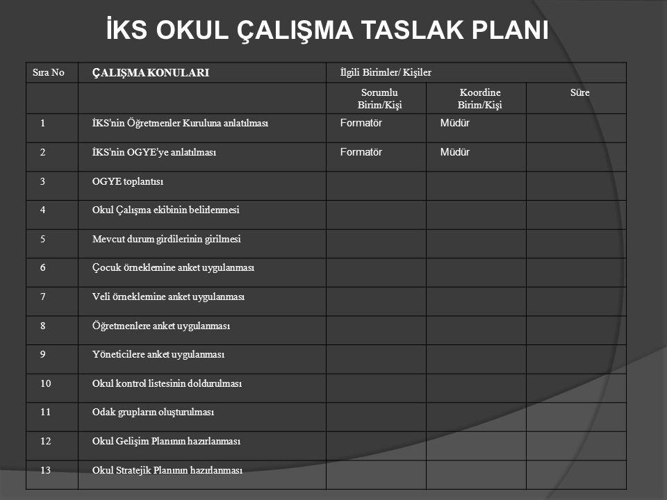 İKS ÇALIŞMA EKİBİNİN ÖN HAZIRLIĞI 2.
