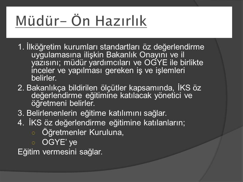 İKS ÇALIŞMA EKİBİNİN ÖN HAZIRLIĞI 3.
