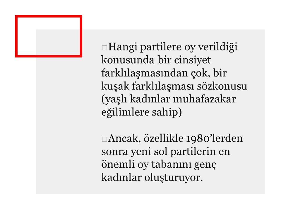□Hangi partilere oy verildiği konusunda bir cinsiyet farklılaşmasından çok, bir kuşak farklılaşması sözkonusu (yaşlı kadınlar muhafazakar eğilimlere s