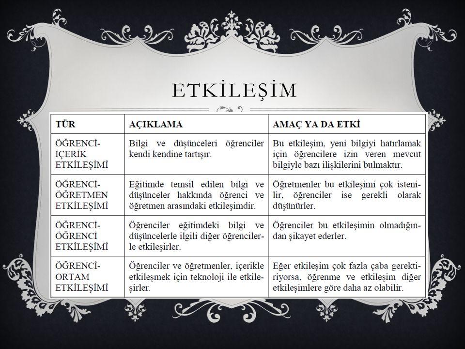ETKİLEŞİM