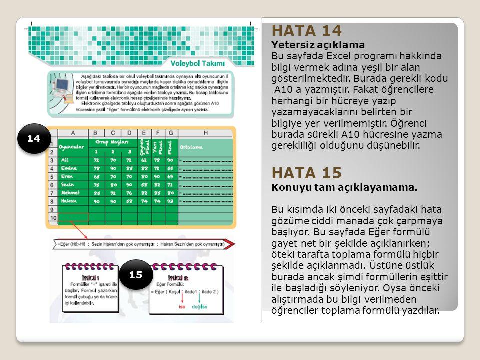 HATA 14 Yetersiz açıklama Bu sayfada Excel programı hakkında bilgi vermek adına yeşil bir alan gösterilmektedir.