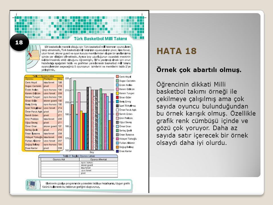 HATA 18 Örnek çok abartılı olmuş.