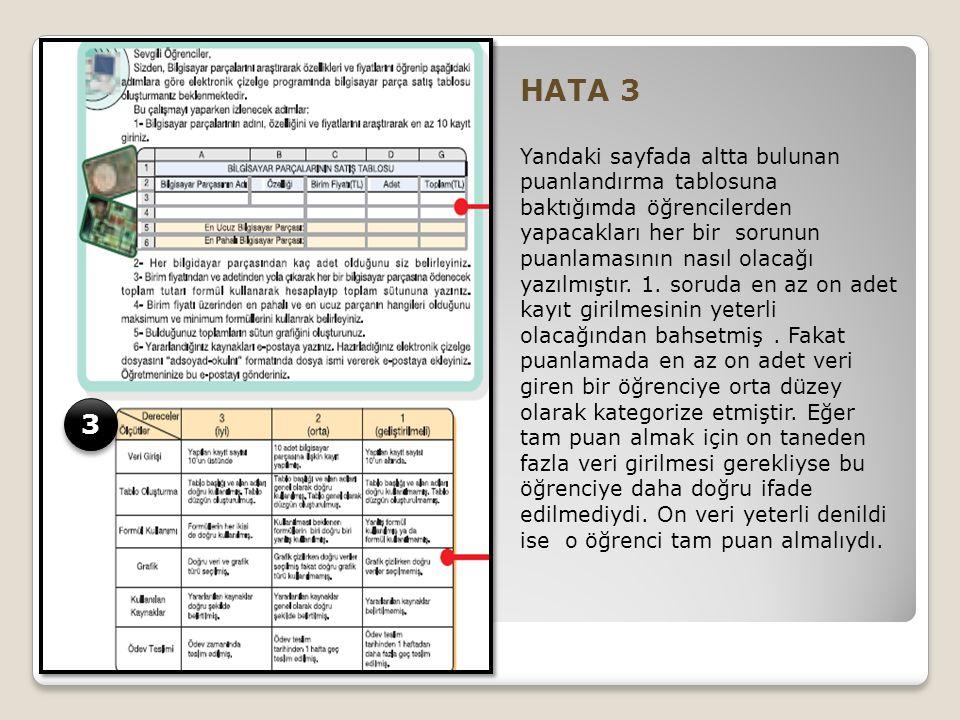 HATA 3 Yandaki sayfada altta bulunan puanlandırma tablosuna baktığımda öğrencilerden yapacakları her bir sorunun puanlamasının nasıl olacağı yazılmıştır.