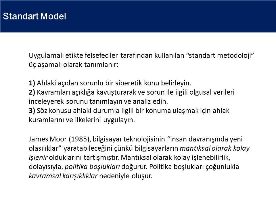 Standart Model Uygulamalı etikte felsefeciler tarafından kullanılan standart metodoloji üç aşamalı olarak tanımlanır: 1) Ahlaki açıdan sorunlu bir siberetik konu belirleyin.