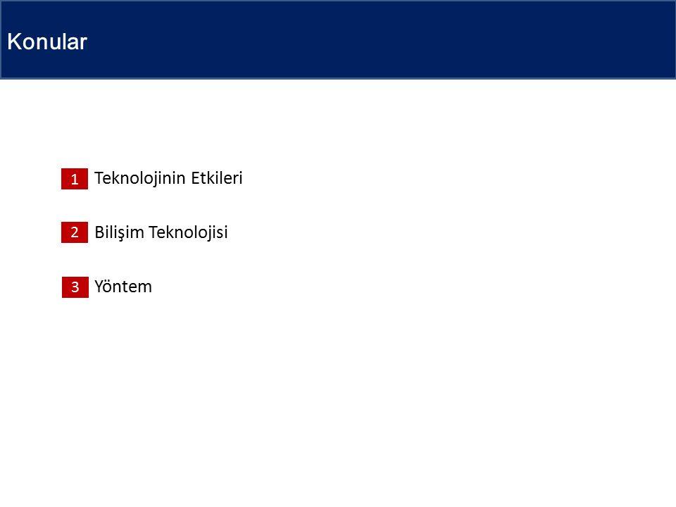 Konular Teknolojinin Etkileri Bilişim Teknolojisi Yöntem 1 2 3