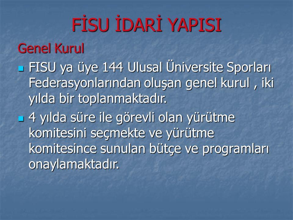 FİSU İDARİ YAPISI Genel Kurul FISU ya üye 144 Ulusal Üniversite Sporları Federasyonlarından oluşan genel kurul, iki yılda bir toplanmaktadır. FISU ya