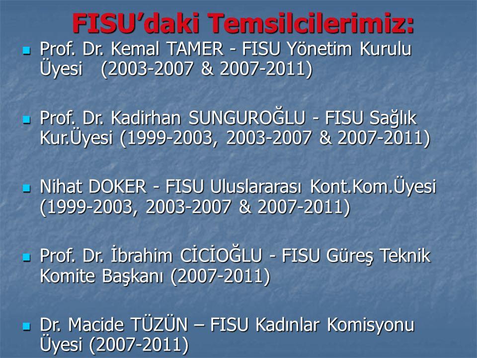 FISU'daki Temsilcilerimiz: Prof. Dr. Kemal TAMER - FISU Yönetim Kurulu Üyesi (2003-2007 & 2007-2011) Prof. Dr. Kemal TAMER - FISU Yönetim Kurulu Üyesi