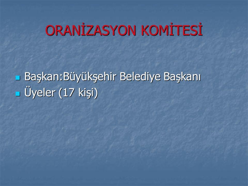 ORANİZASYON KOMİTESİ Başkan:Büyükşehir Belediye Başkanı Başkan:Büyükşehir Belediye Başkanı Üyeler (17 kişi) Üyeler (17 kişi)