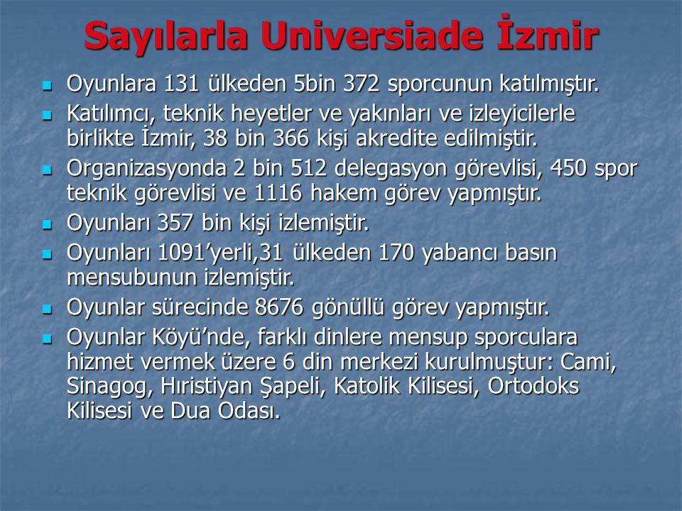 Sayılarla Universiade İzmir Oyunlara 131 ülkeden 5bin 372 sporcunun katılmıştır. Oyunlara 131 ülkeden 5bin 372 sporcunun katılmıştır. Katılımcı, tekni