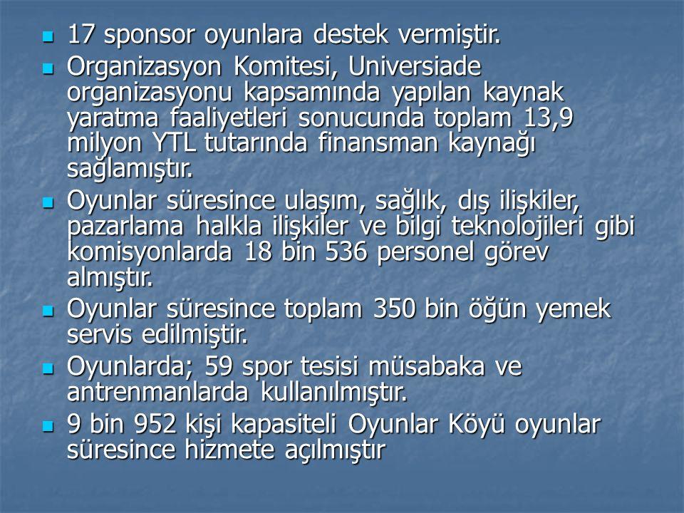 17 sponsor oyunlara destek vermiştir. 17 sponsor oyunlara destek vermiştir. Organizasyon Komitesi, Universiade organizasyonu kapsamında yapılan kaynak