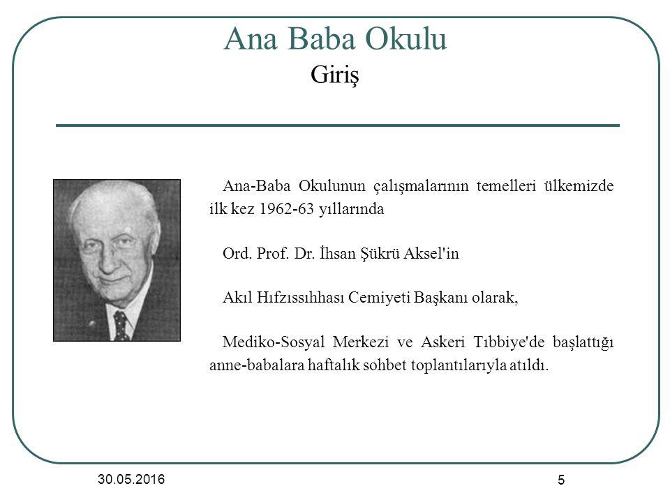 Ana Baba Okulu Giriş 30.05.2016 5 Ana-Baba Okulunun çalışmalarının temelleri ülkemizde ilk kez 1962-63 yıllarında Ord.