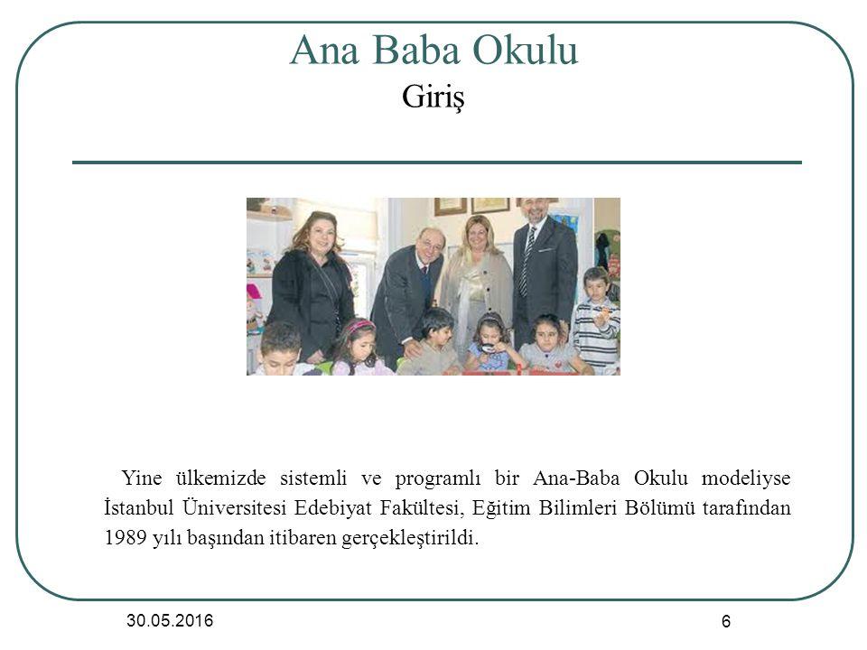 Ana Baba Okulu Giriş 30.05.2016 6 Yine ülkemizde sistemli ve programlı bir Ana-Baba Okulu modeliyse İstanbul Üniversitesi Edebiyat Fakültesi, Eğitim Bilimleri Bölümü tarafından 1989 yılı başından itibaren gerçekleştirildi.