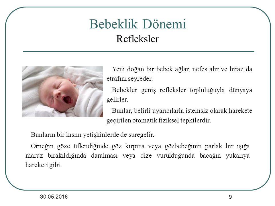 Bebeklik Dönemi Refleksler 30.05.2016 9 Yeni doğan bir bebek ağlar, nefes alır ve biraz da etrafını seyreder.